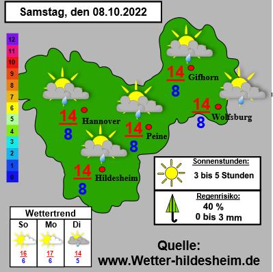 Wetter Hildesheim Aktuelle Wetterdaten